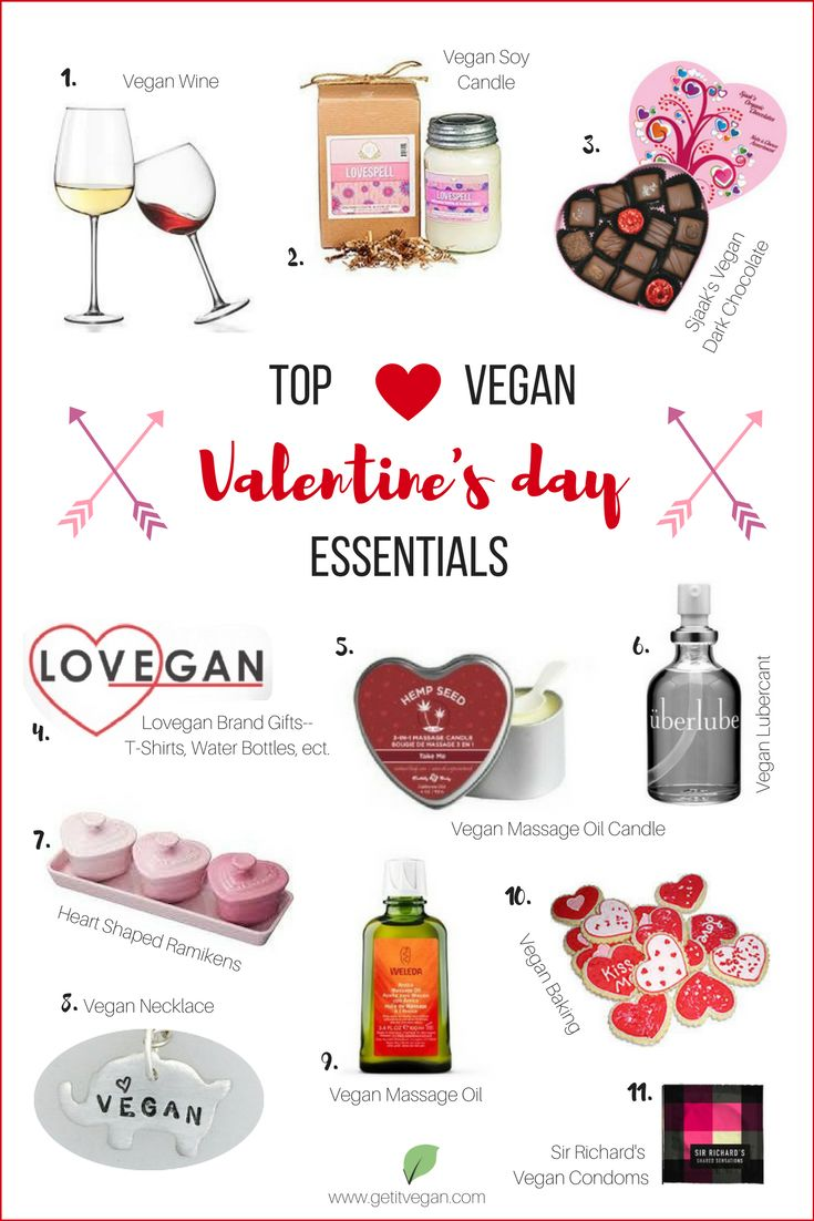 Vegan Valentine's Day Essentials Gift Guide for him and for her