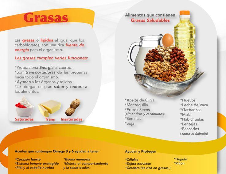 Díptico Reverso #Grasas #Nutricion