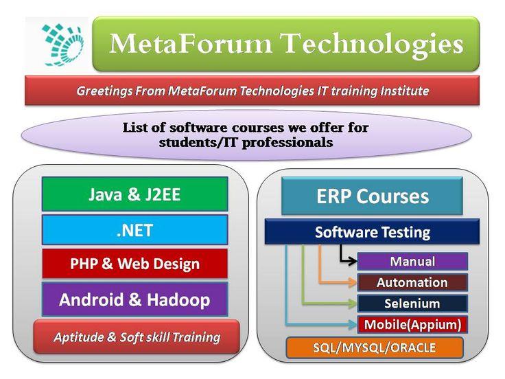 http://www.metaforumtechnologies.com/java-j2ee-training-in-chennai.htmlbest java training institute in chennai