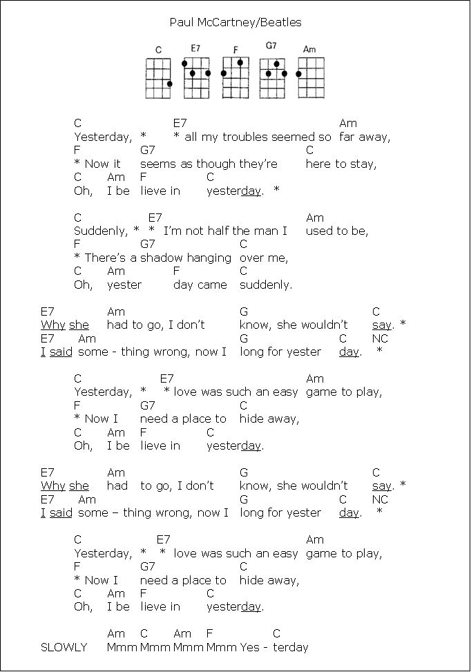 Beatles Yesterday Ukulele chords