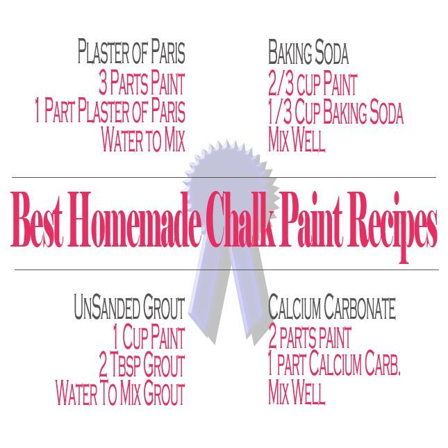 4 Homemade Chalk Paint Recipes With Tutorials For Each