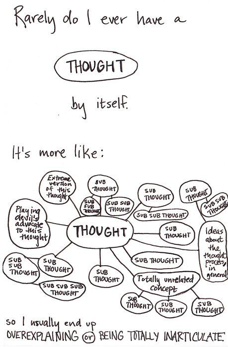 a perfect description of my conversations.