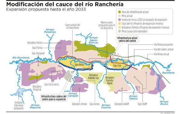 Biodiversidad en América Latina | Exterminio en Colombia: privatizan un río y matan de hambre a 14 mil indígenas