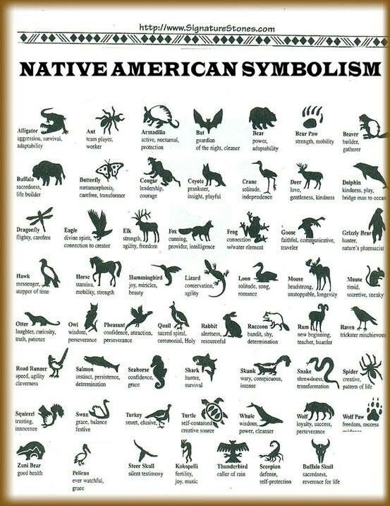 Native American Symbolism                                                                                                                                                     More