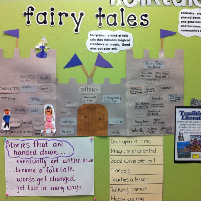 Fairy tale - have students work in groups to create similar cumulative project?
