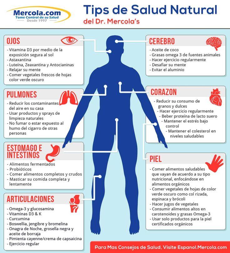 ¿Qué hacer para cuidar cada parte de tu cuerpo? Aquí te lo decimos