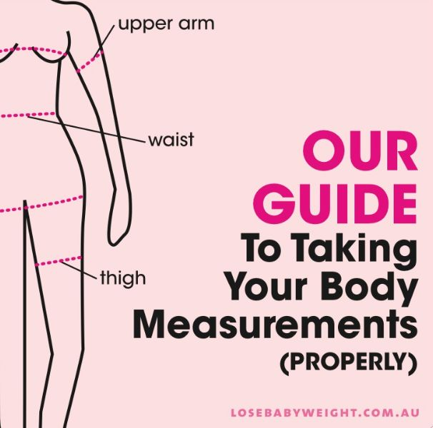 How To Take Your Body Measurements (Properly)