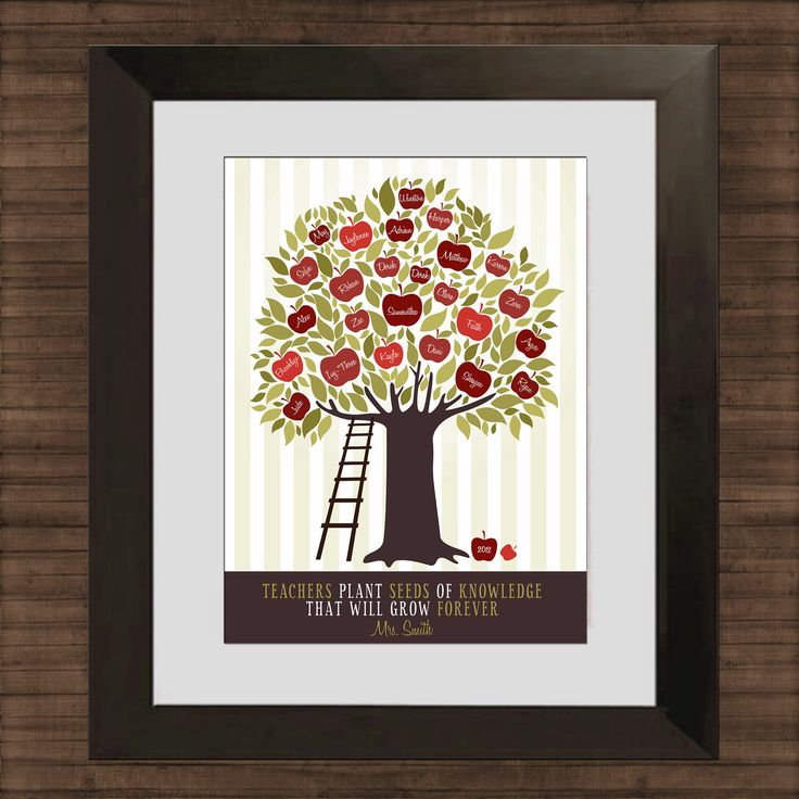 Teachers Gifts, Personalized Gift for Teacher's Classroom, Customized Apple Tree,  Last Minute Gift, Printable, Teacher Appreciation Gift by InvitingMoments on Etsy https://www.etsy.com/listing/150368682/teachers-gifts-personalized-gift-for