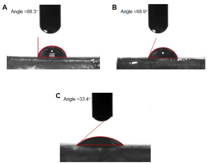 Figure 4 Representative contact angle images showing spreading of water droplet on control and coated mPE samples.