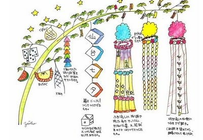 tanabata english story