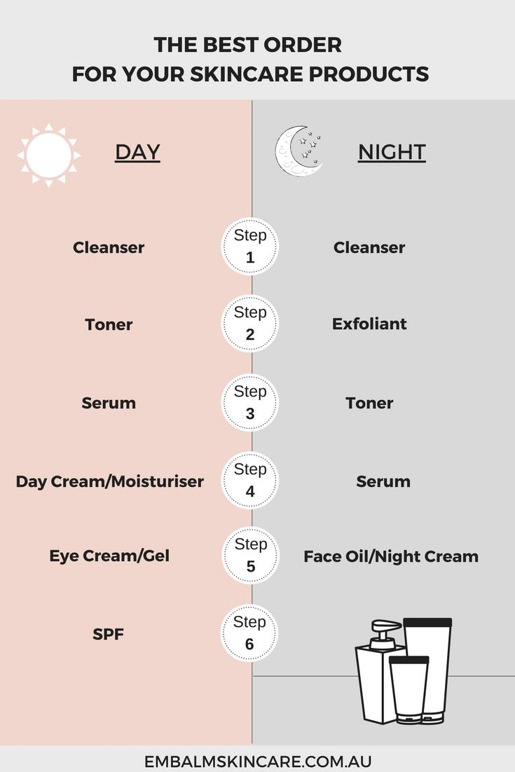 The best order for your skincare products | How to layer skincare products | Correct order to apply skin care products #facewhiteningproducts