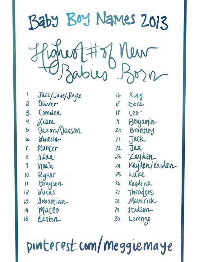Picking a Baby Boy Name Baby Baby boy name list, Baby Names