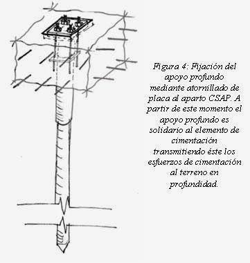 Innovando en cimentaciones Cimentaciones suspendidas en apoyos profundos ¿ necesitas cimentaciones especiales ? www.pilotechlevante.com
