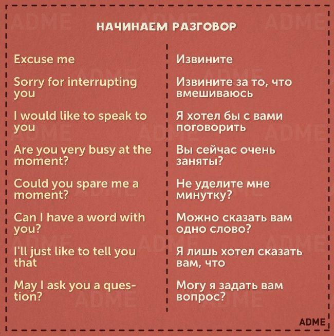11 карточек с необходимыми фразами для общения на английском