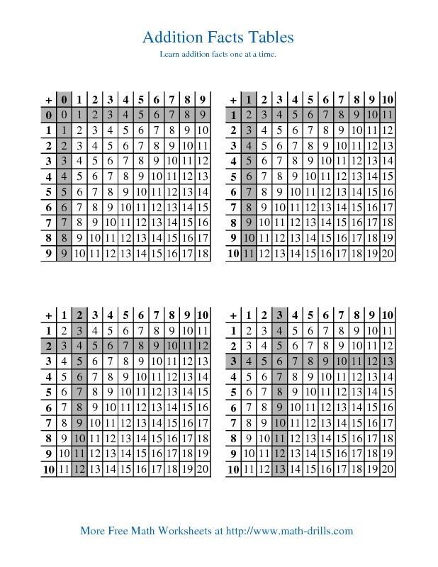 Amazing Math Drills Division Answers Pictures Inspiration - Math ...