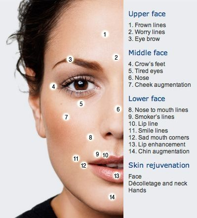 Organic Facelift: Face Flexing Aerobics To Appear A Decade Younger Swiftly