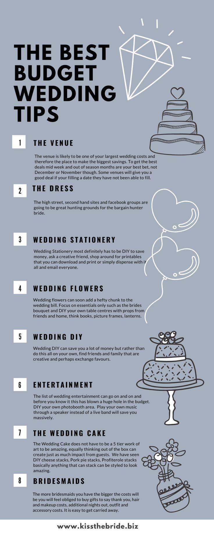 FREE wedding budget checklist and guide Budget wedding