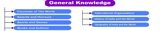 http://www.govtjobsalertinfo.in/important-gk-questions-general-knowledge-quiz-answer-in-hindi/  find the letest General Knowledge,  General Knowledge Quiz, and General Knowledge question answer for various compitative exams.