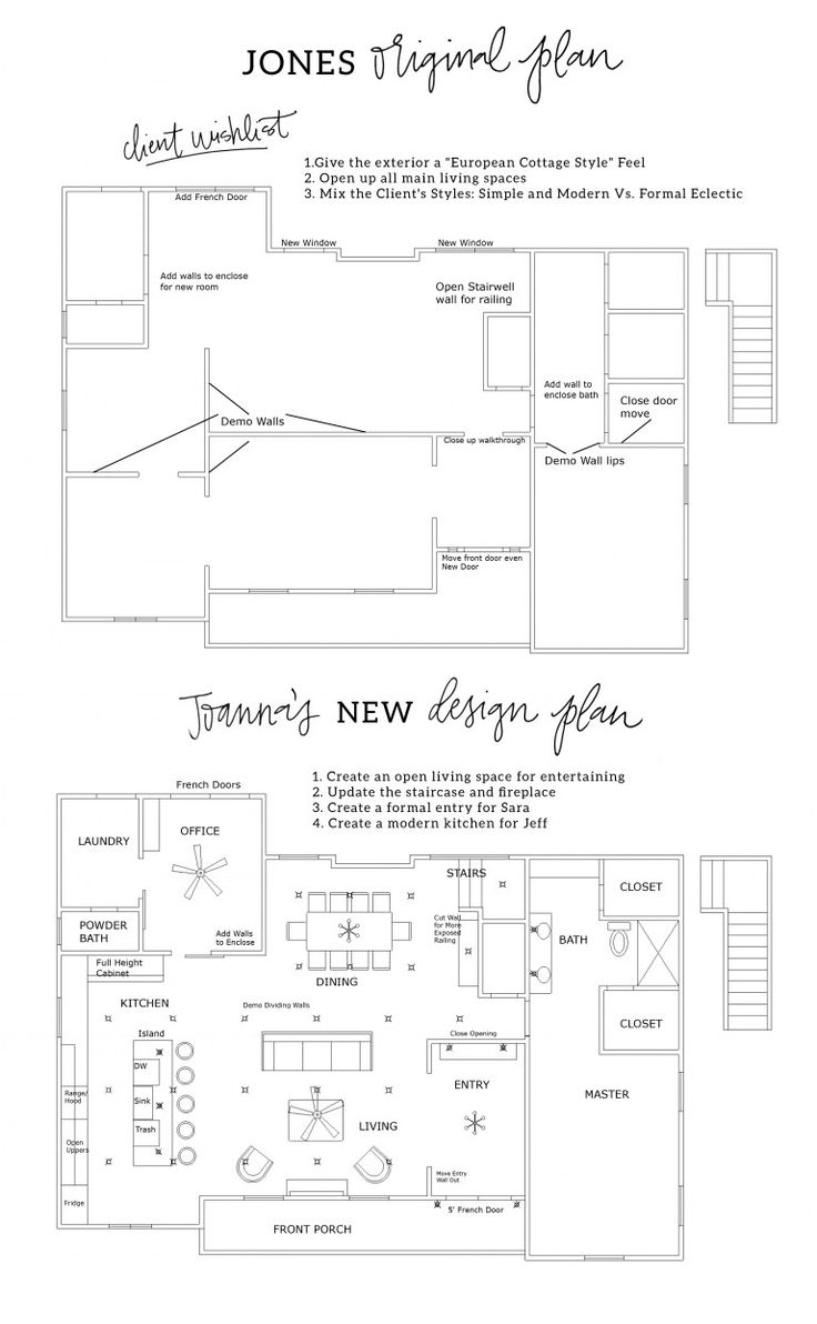 The barndominium magnolia homes bloglovin - Find This Pin And More On Fixer Upper Floor Plans The School House Magnolia Market