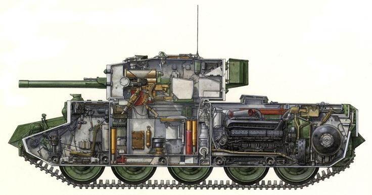 Cromwell Tank - one of my favorites in WoT