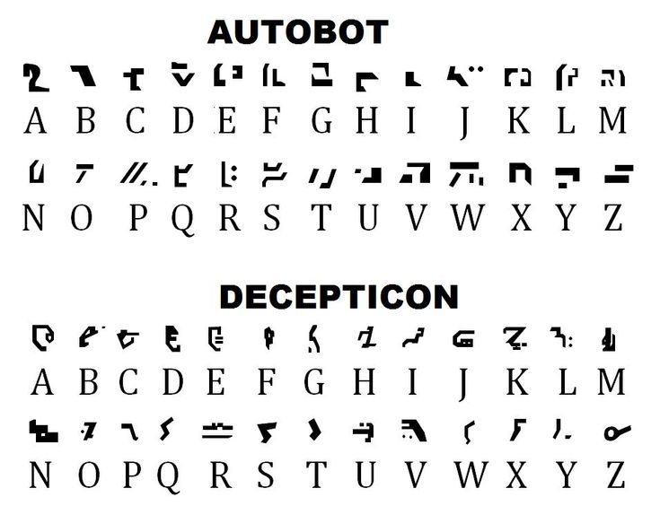 Autobot and Decepticon alphabets.