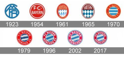bayern munich logo history