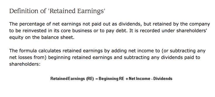 Retained Earnings Formula Financial MKT Pinterest Cpa exam - Balance Sheet Classified Format
