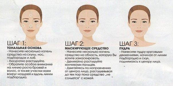 БАЗА ПОД МАКИЯЖ: 6 СЕКРЕТНЫХ ПРИЕМОВОбязательно добавь себе ☝База под макияж – незаменимое средство для создания безупречного образа. Мы раскроем