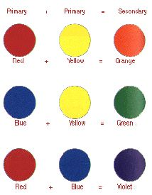 how to teach color theory