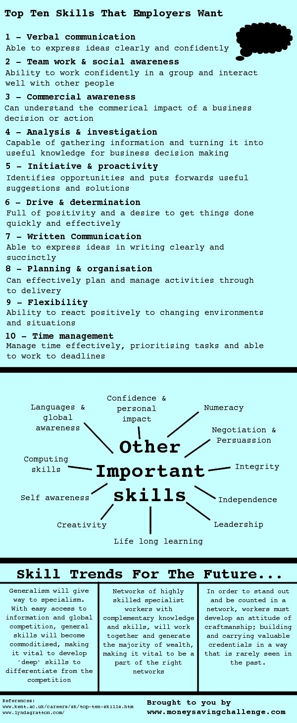 Business skills that employers look for. Notice they are primarily soft skills.  That's because, in general, soft skills are much harder to teach than technical skills.