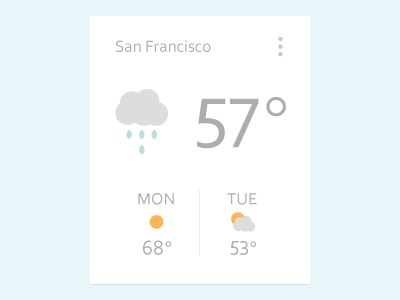 Flat weather