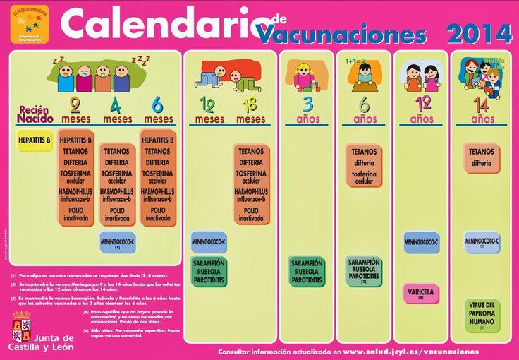 Calendario Vacunal AÑO 2014 - JCyL