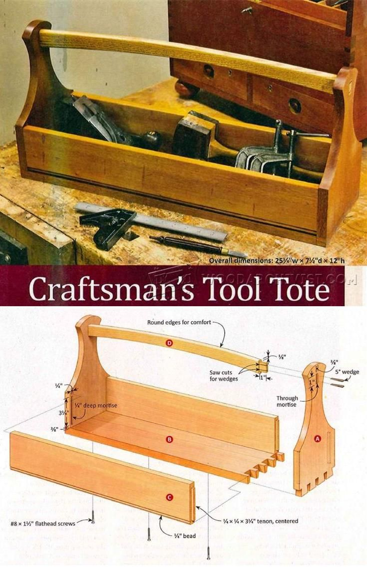 Tool Tote Plans - Workshop Solutions Projects, Tips and Tricks | WoodArchivist.com