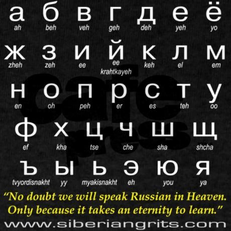 Russian Alphabet on CafePress.com