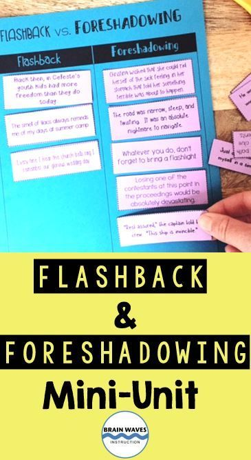 Foreshadowing and flashbacks are critical literary techniques that authors use to pull readers into the reality of the story and reveal its characters. These drama-heightening techniques are essential for students to understand as they develop their craft as readers. This 3-day mini-unit is designed to help students develop a deep understanding of both foreshadowing and flashbacks. Filled with lots of fun, hands-on activities!