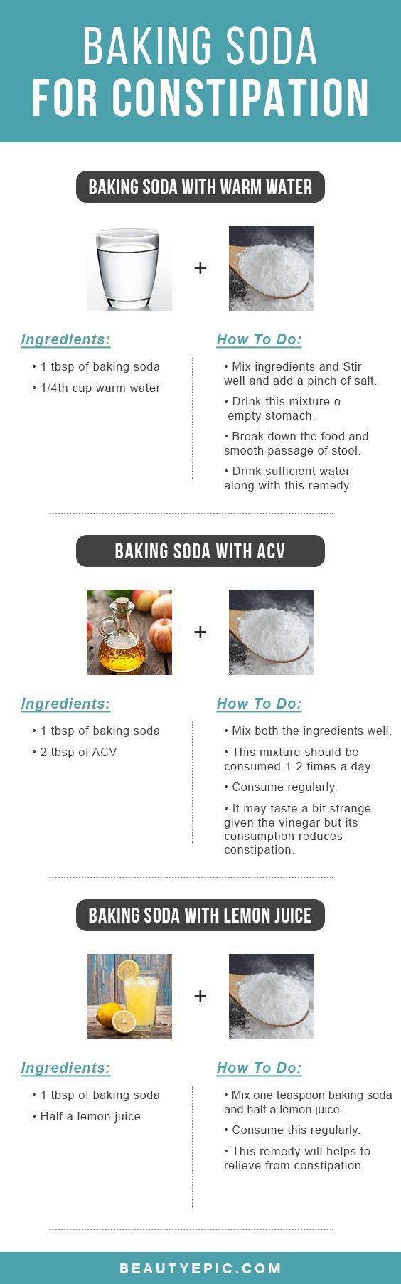 Baking Soda for Constipation: Try These 4 Effective Home Remedies