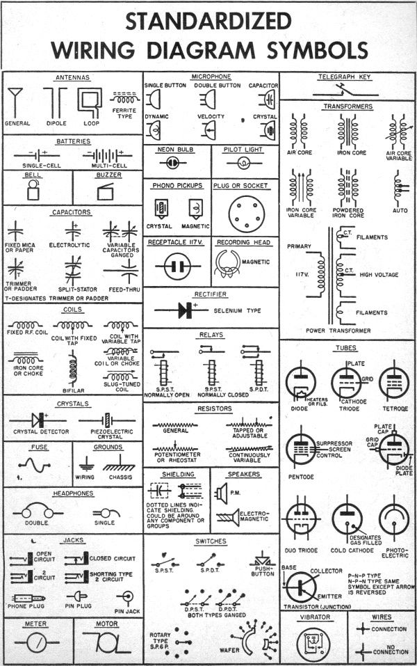 Schematic Symbols Chart | Wiring Diargram Schematic Symbols from April 1955 Popular Electronics ...