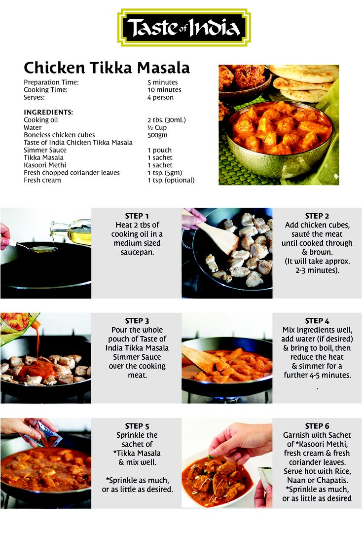 Chicken Tikka Masala Preparation Steps