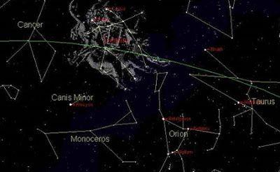 diane.ro: Zodia şi constelaţia Gemenilor: Legendă şi mit