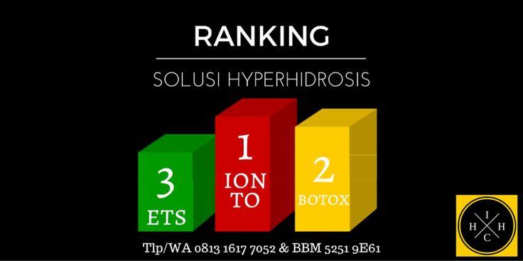 Podcast Solusi Hyperhidrosis: Antara Mesin Ionto, Suntik Botox atau Operasi ETS. Pilihmana?