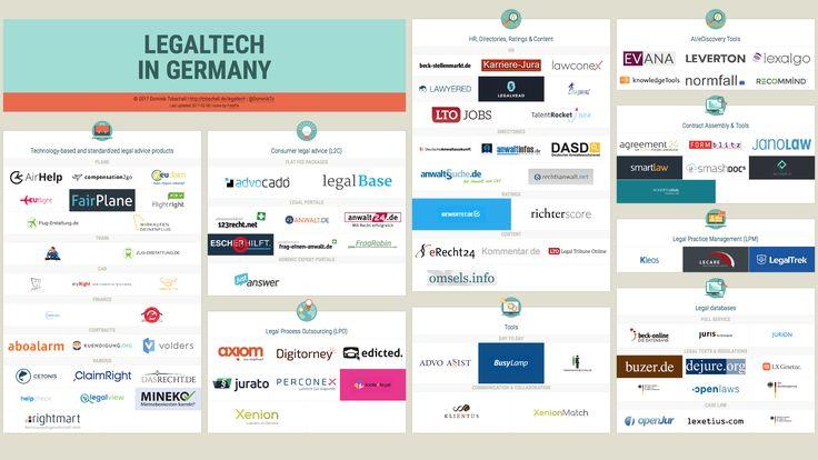 German LegalTech Overview