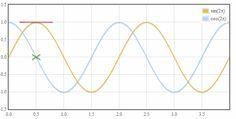 37 gifs pra aprender matemática (parte 1)