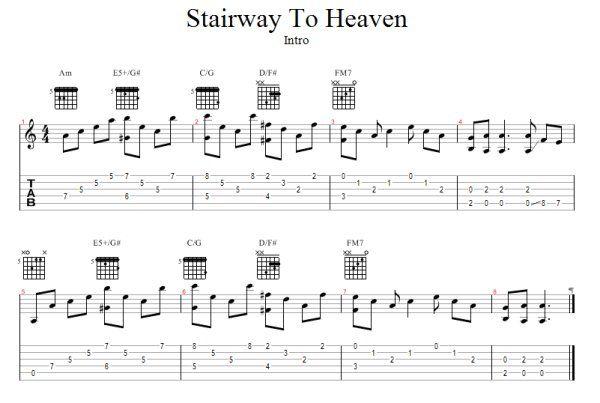 Stairway to Heaven Free Guitar Pro Tab | Lezioni di ...