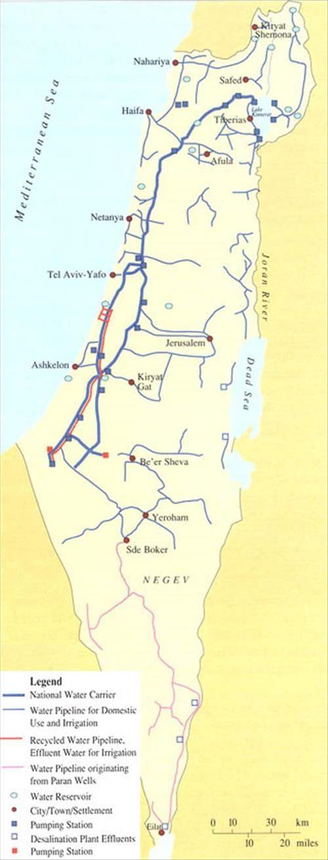 Israel: Desarrollo de recursos hídricos limitados; Aspectos históricos y tecnológicos