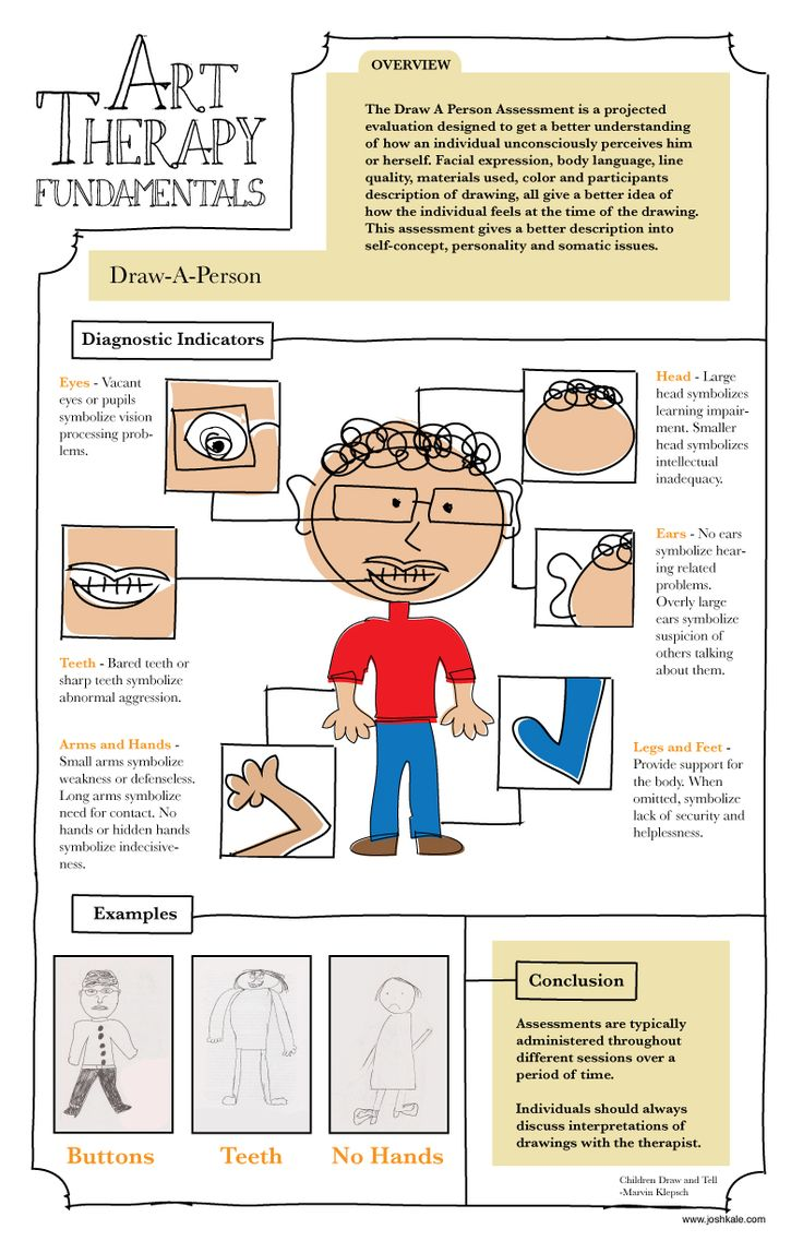 Draw A Person Assessment -- Is a projected evaluation designed to get a better understanding of how an individual unconsciously perceives him or herself.