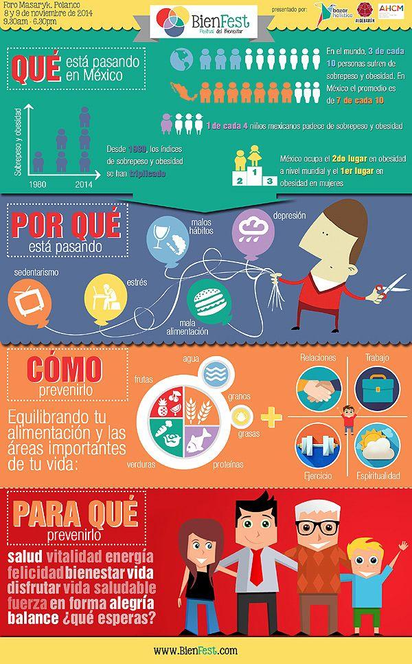 ¿Qué está pasando con la salud en México?