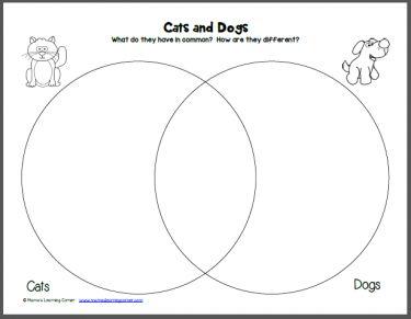The 25 best venn diagram worksheet ideas on pinterest venn cats and dogs venn diagram ccuart Gallery