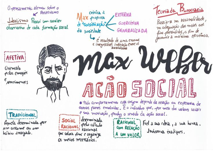 SOC - Max Weber