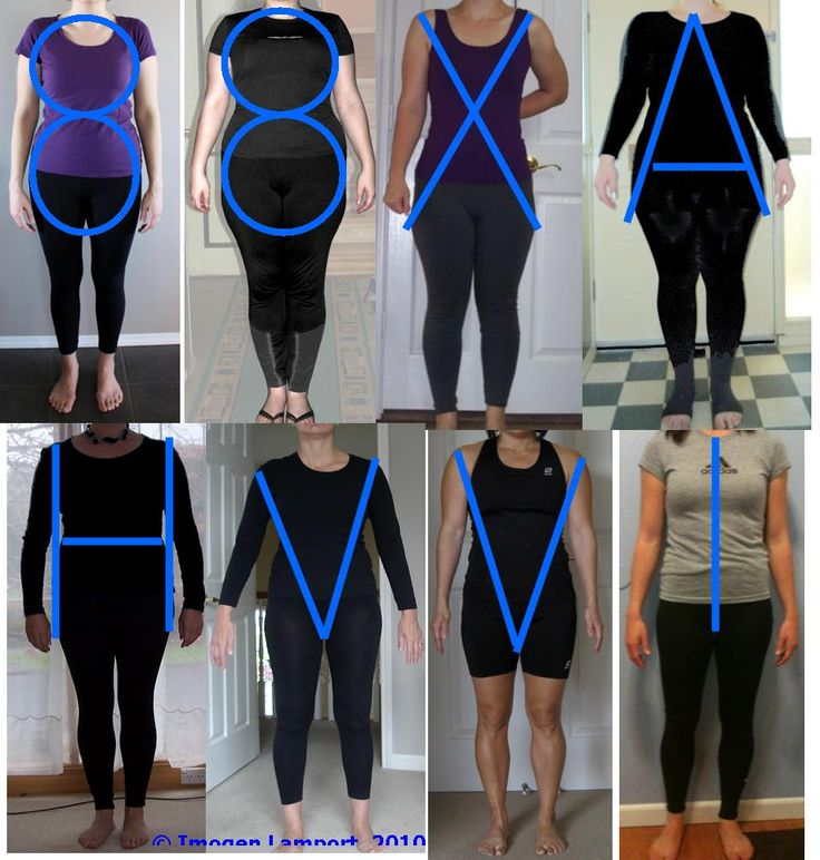 Body Shapes explained - how tofigure out your body shape