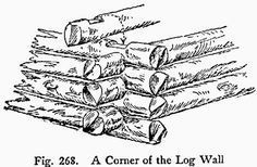 Build Your Own Log Cabin - How to Build a Log Cabin Yourself